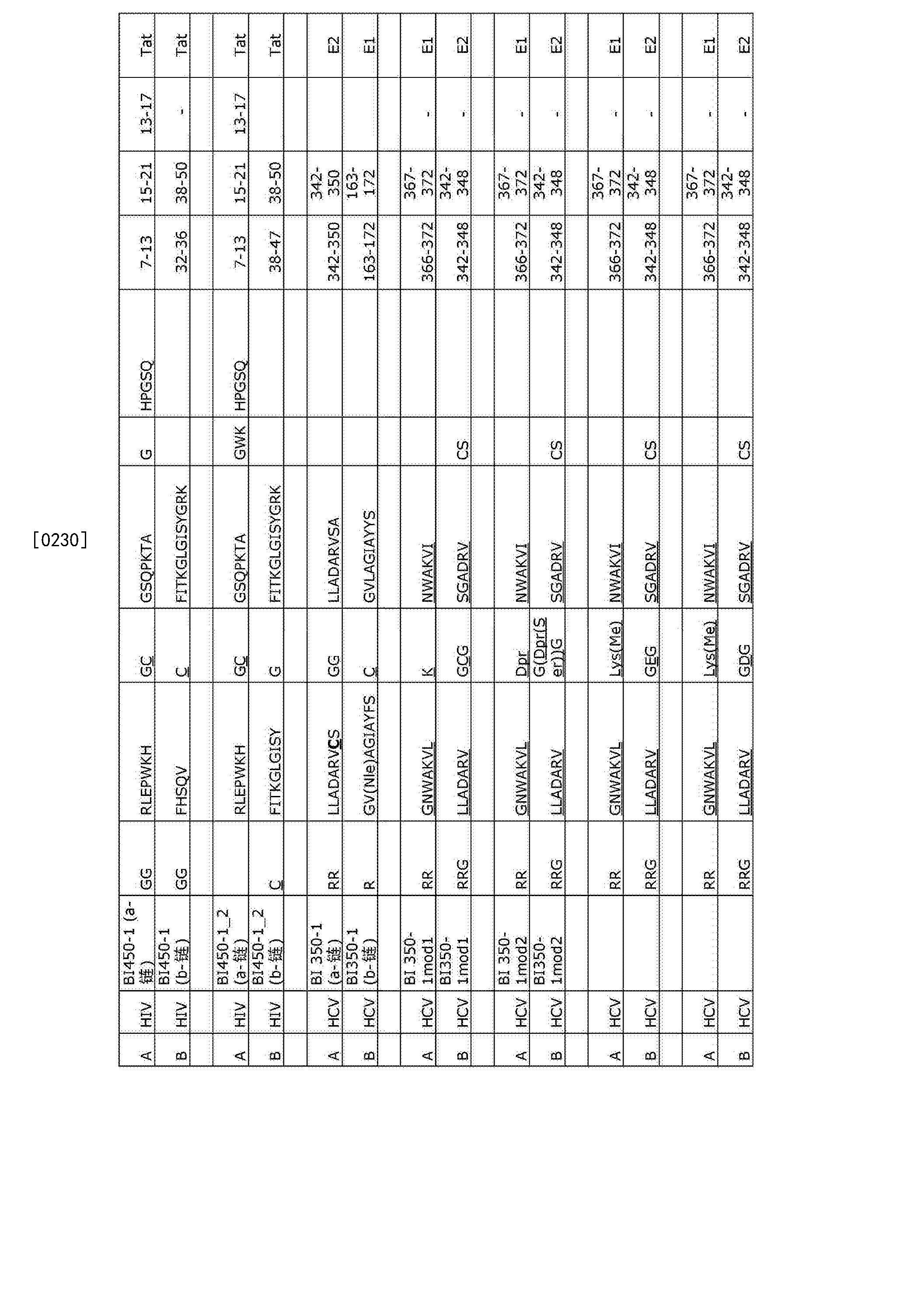 Figure CN103347892BD00301
