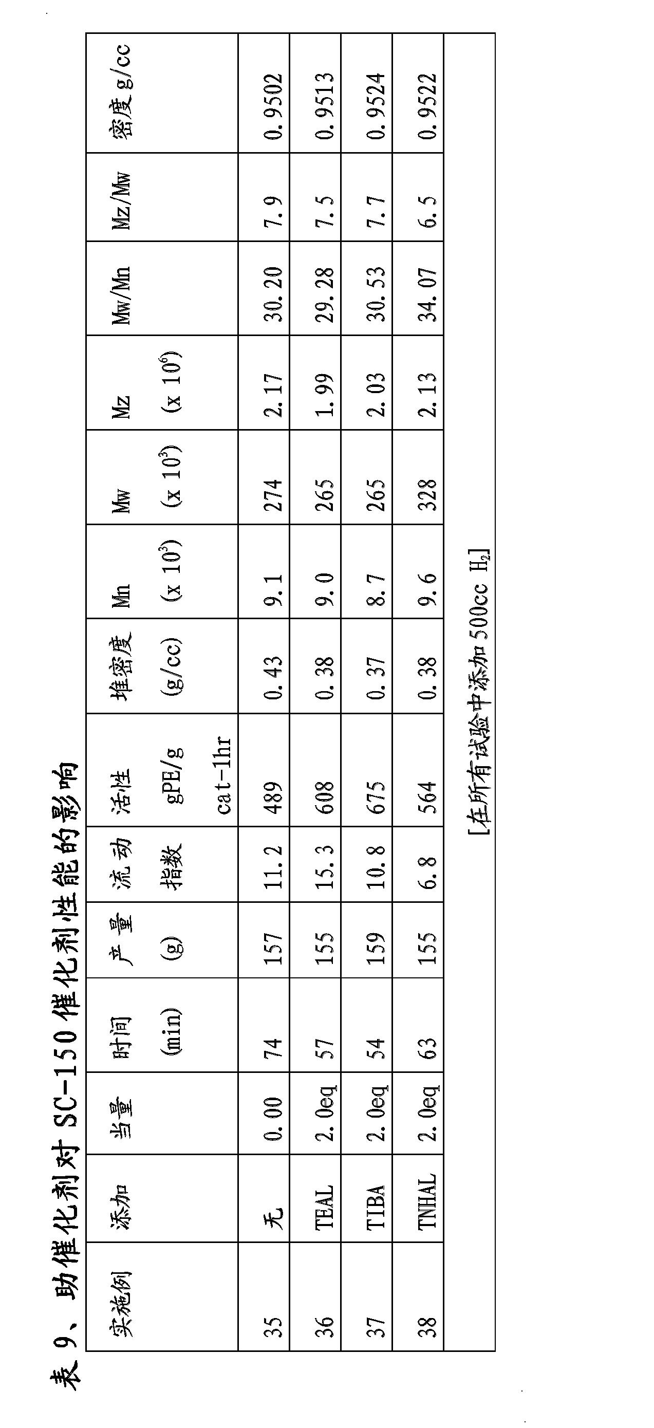 Figure CN102070737BD00251