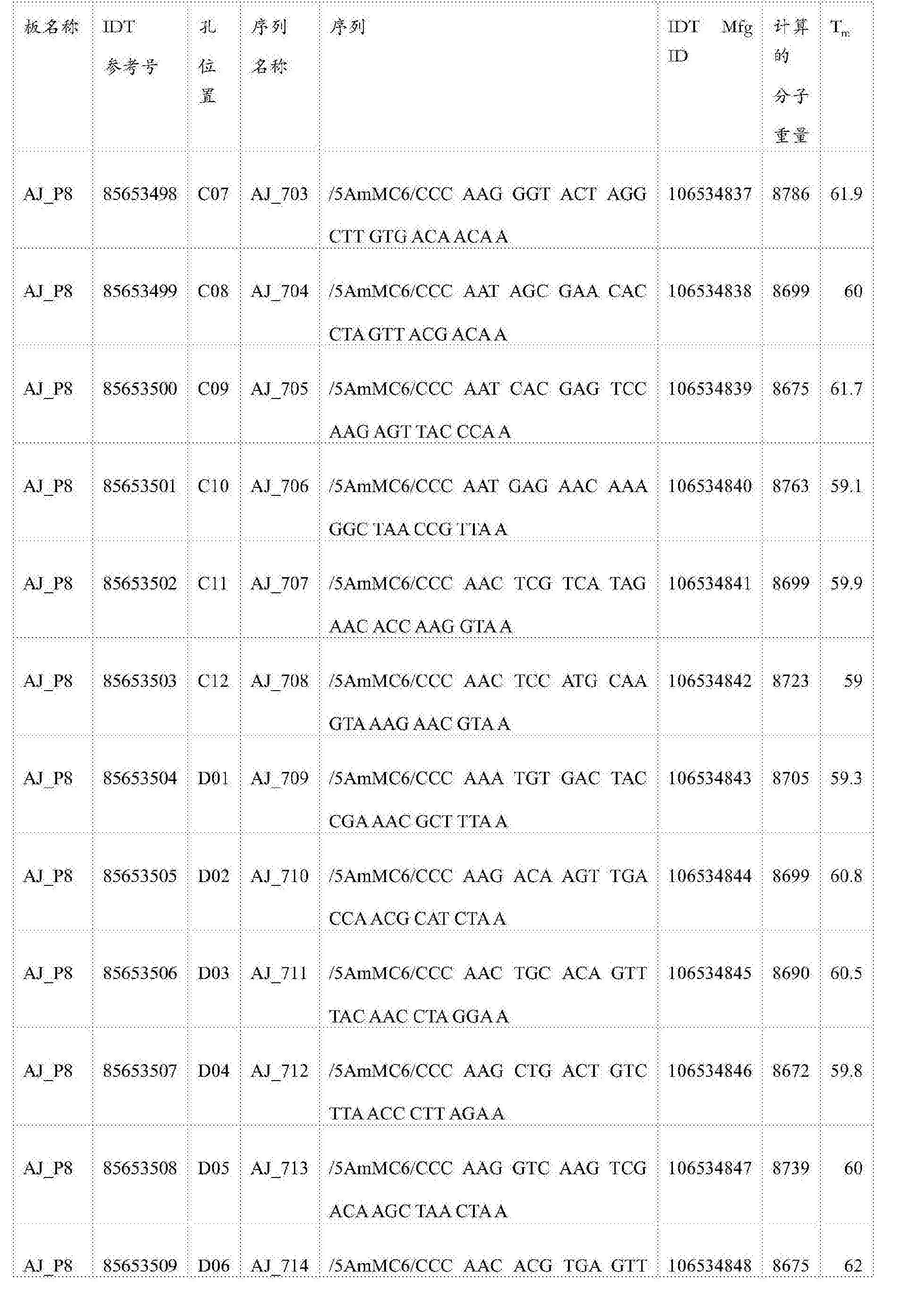 Figure CN105745528AD00941