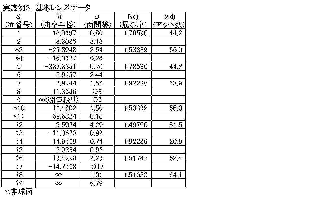 Figure JPOXMLDOC01-appb-T000007