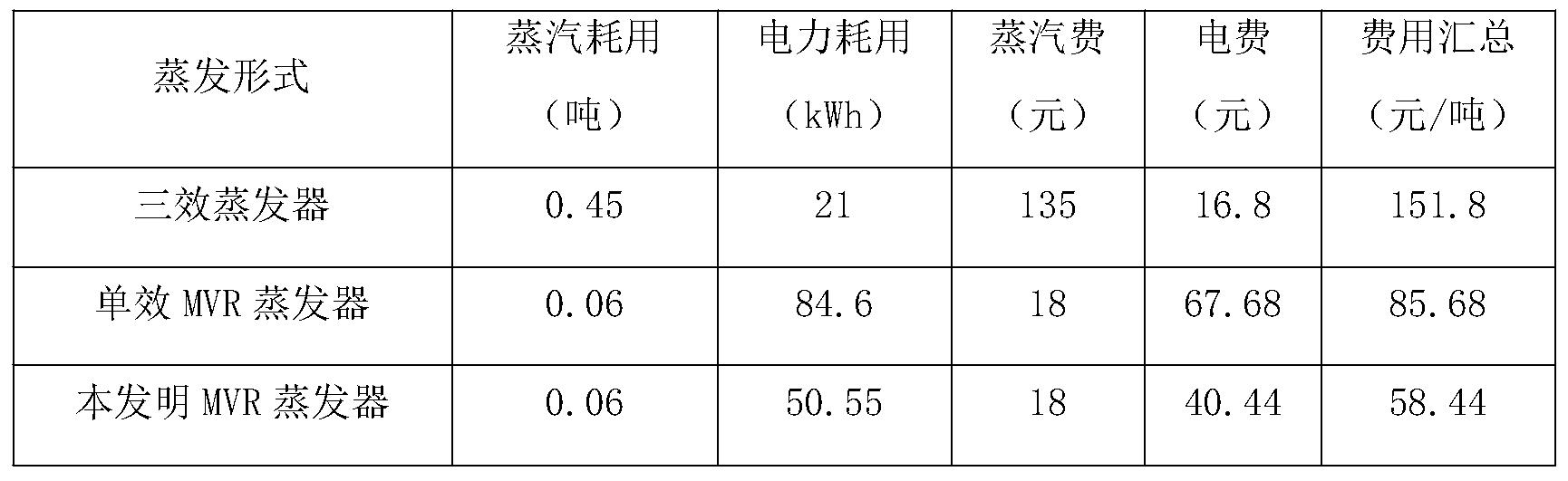 Figure PCTCN2016071168-appb-000004