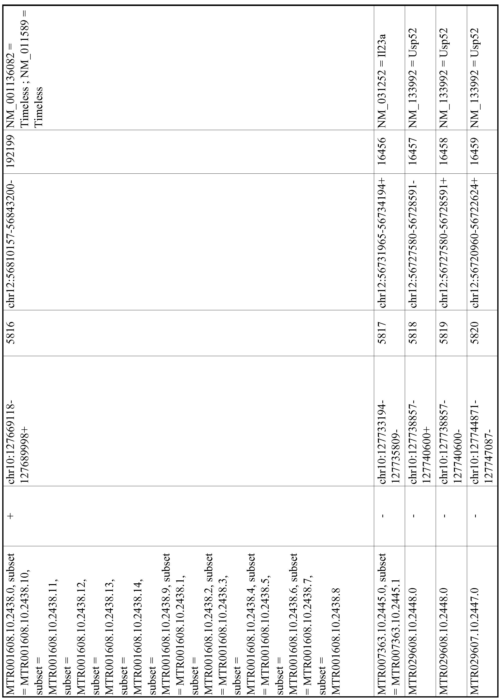 Figure imgf001051_0001
