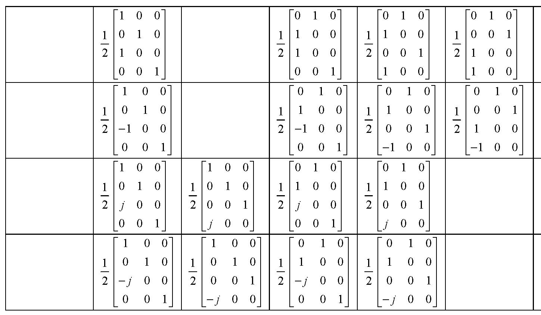 Figure 112010009825391-pat01079