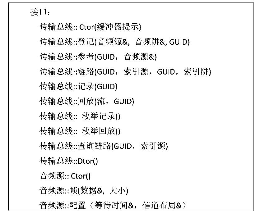 Figure CN106131178AD00551