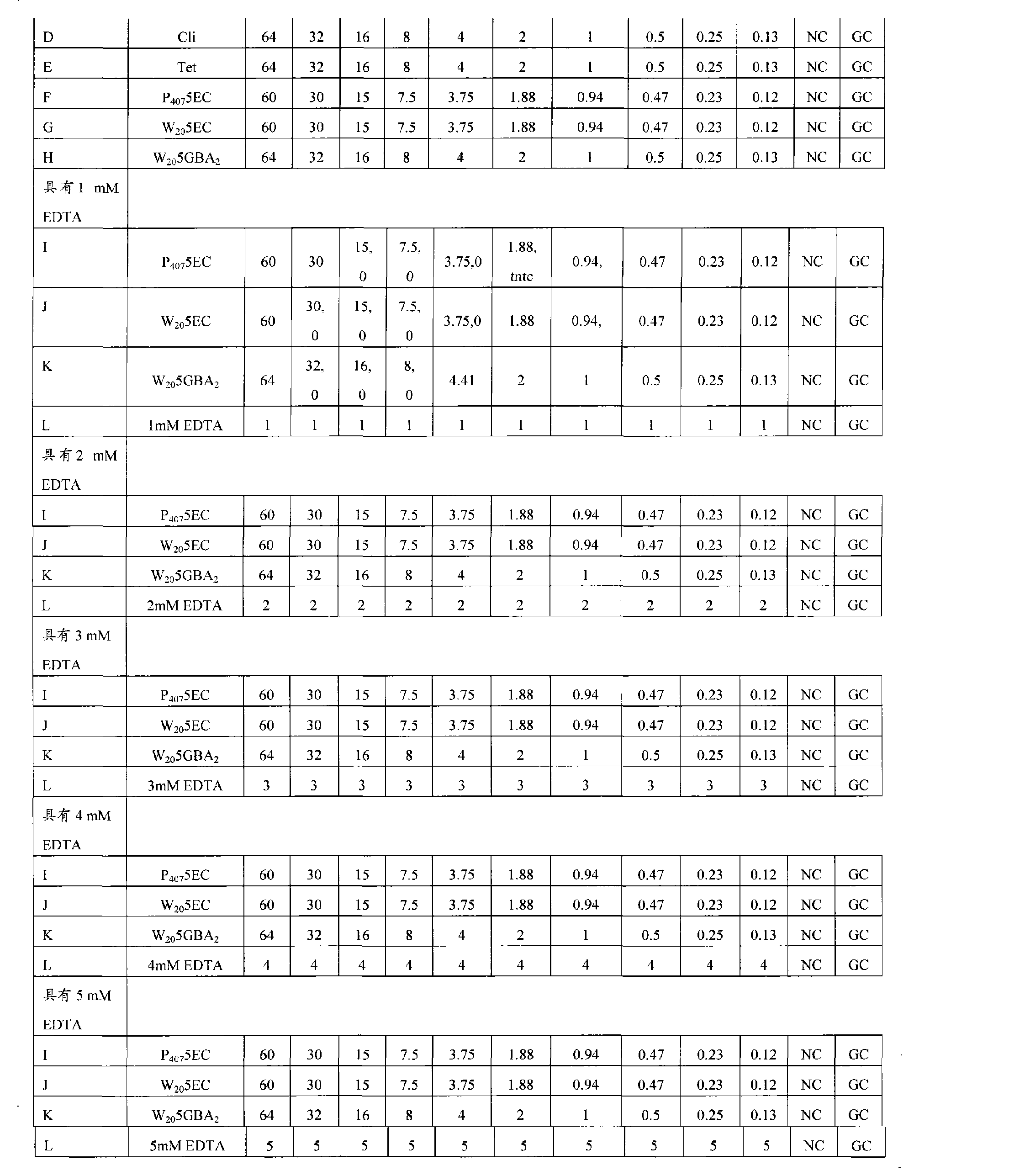 Figure CN102223876AD00961