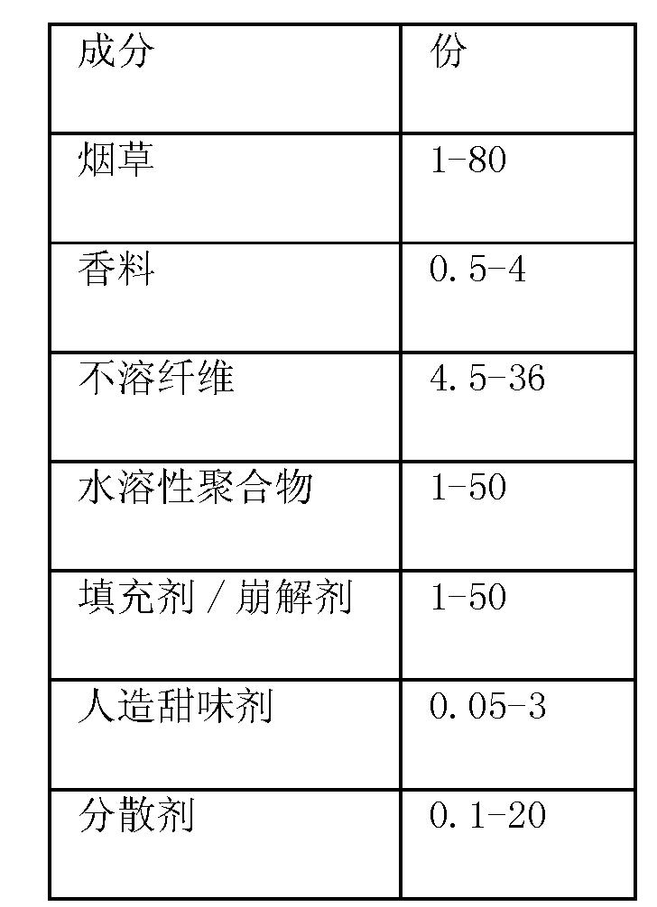 Figure CN102669810BD00082