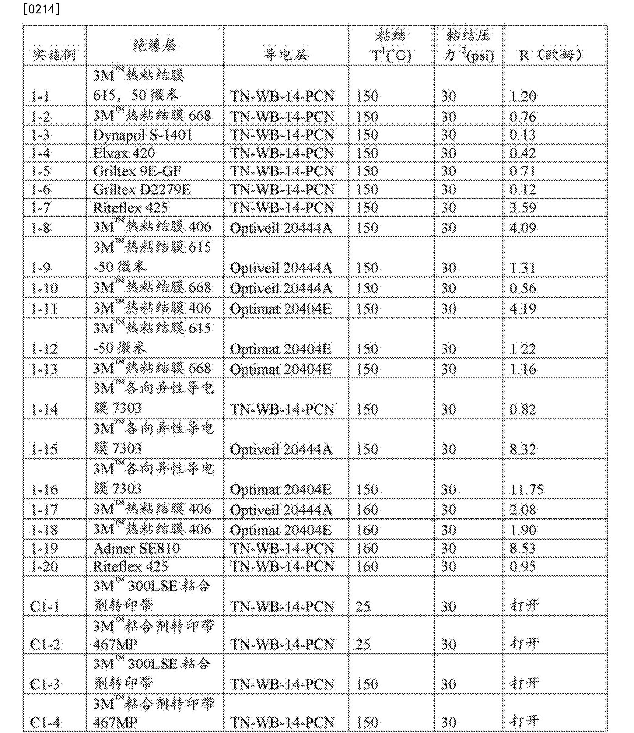 Figure CN107921739AD00231