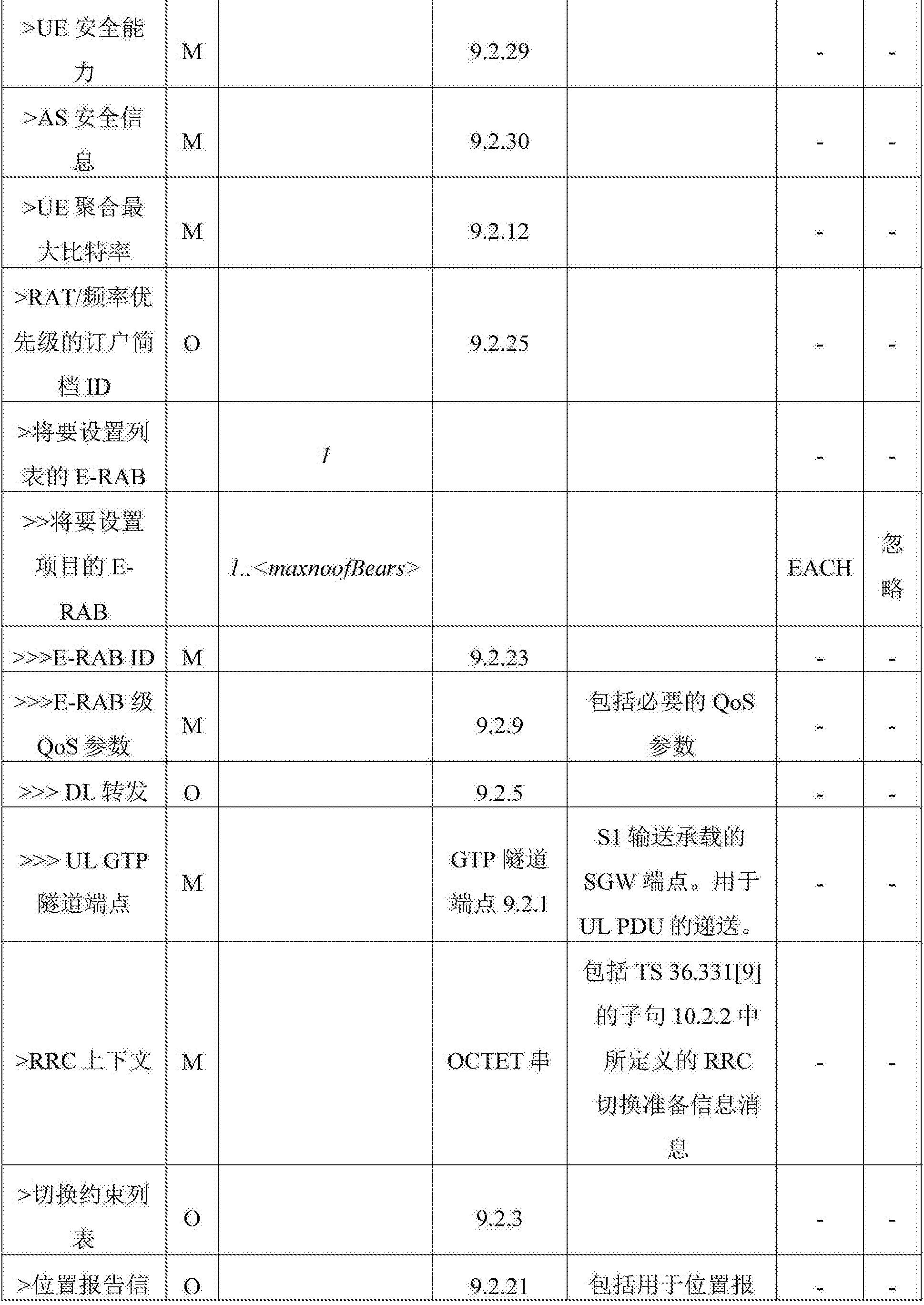 Figure CN105075334AD00191