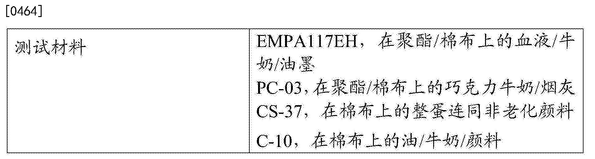 Figure CN104271726BD00542
