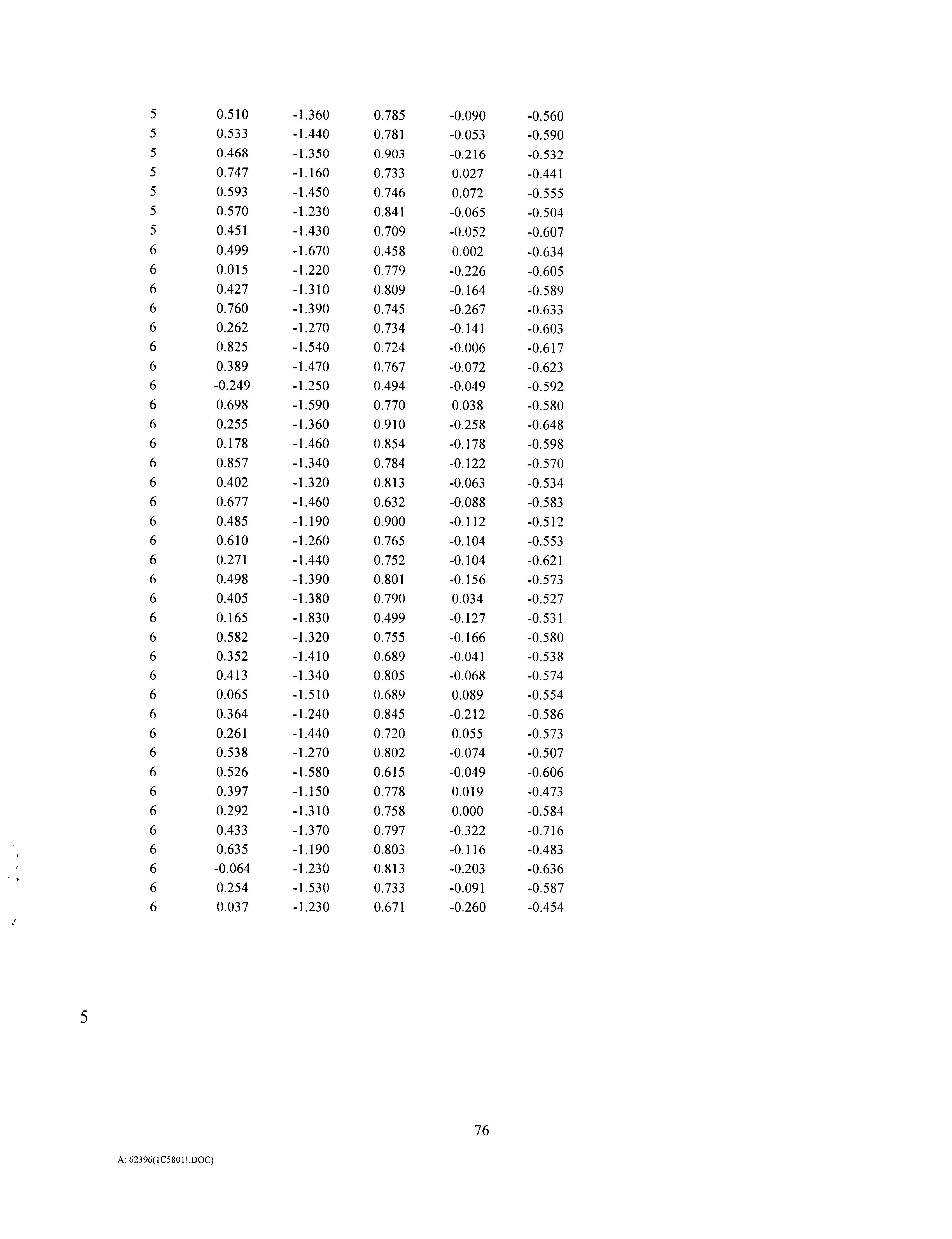 Figure US06258576-20010710-P00016