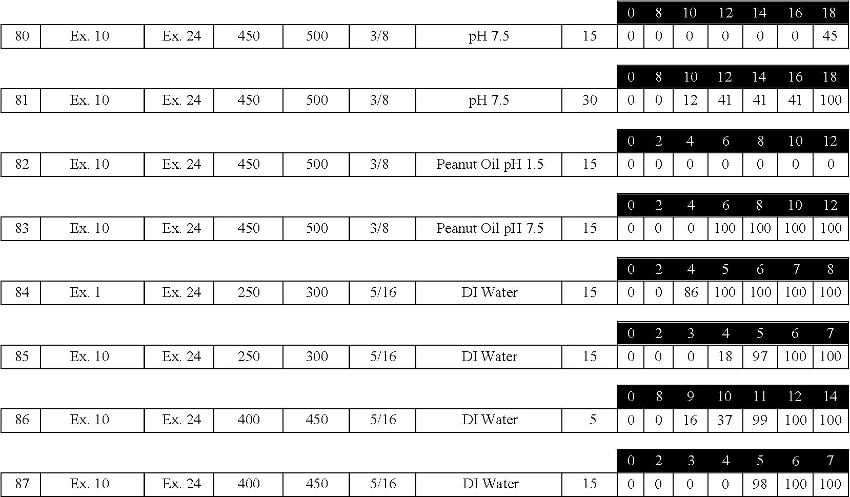Figure US07887841-20110215-C00011