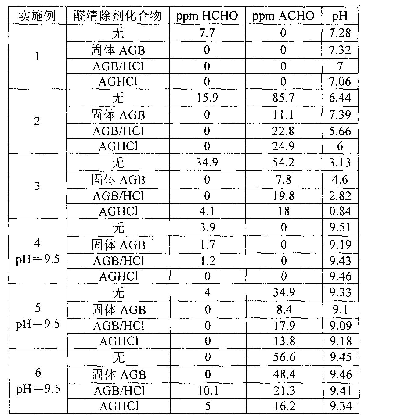 Figure CN101368054BD00121