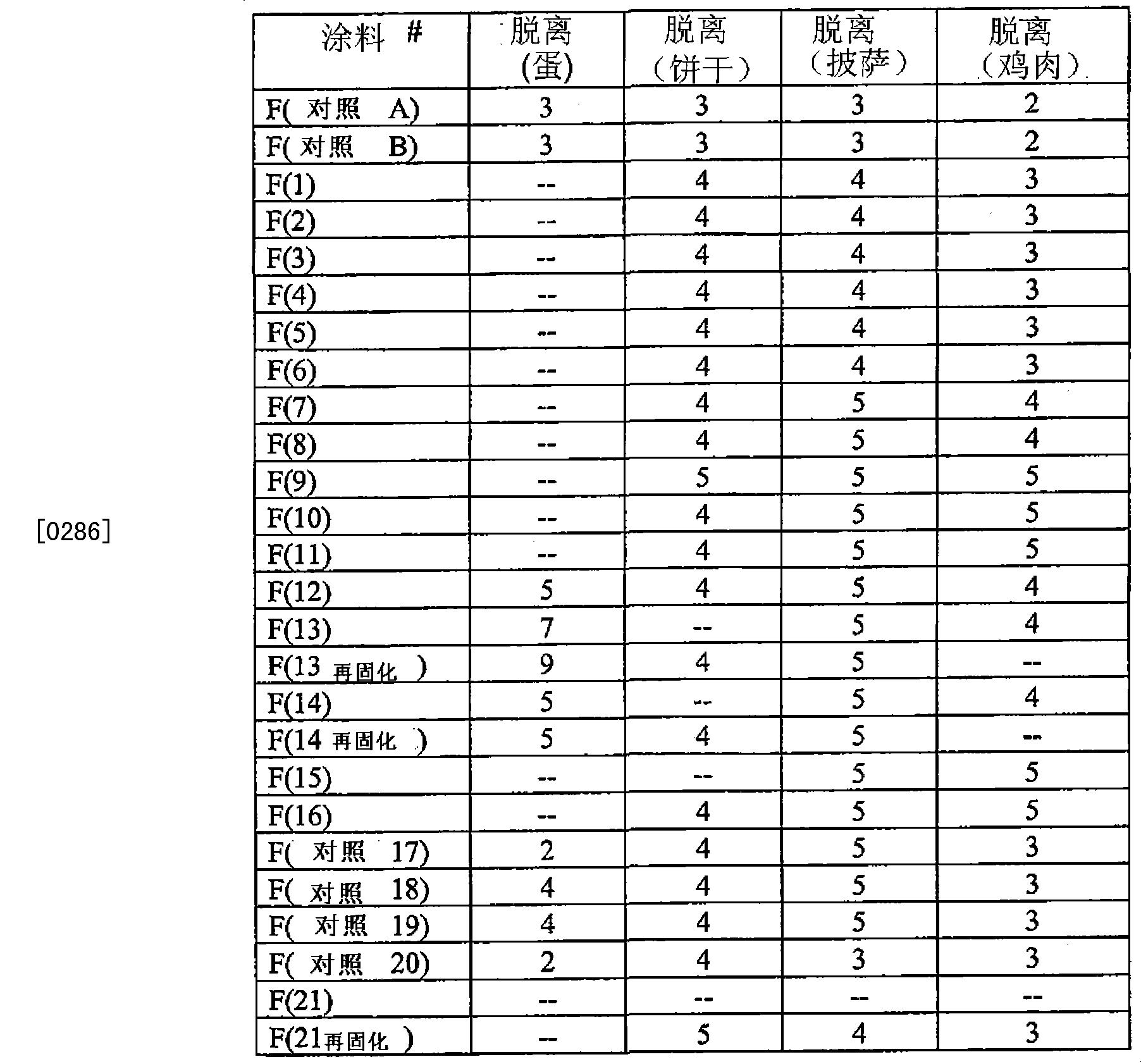 Figure CN102216384BD00381