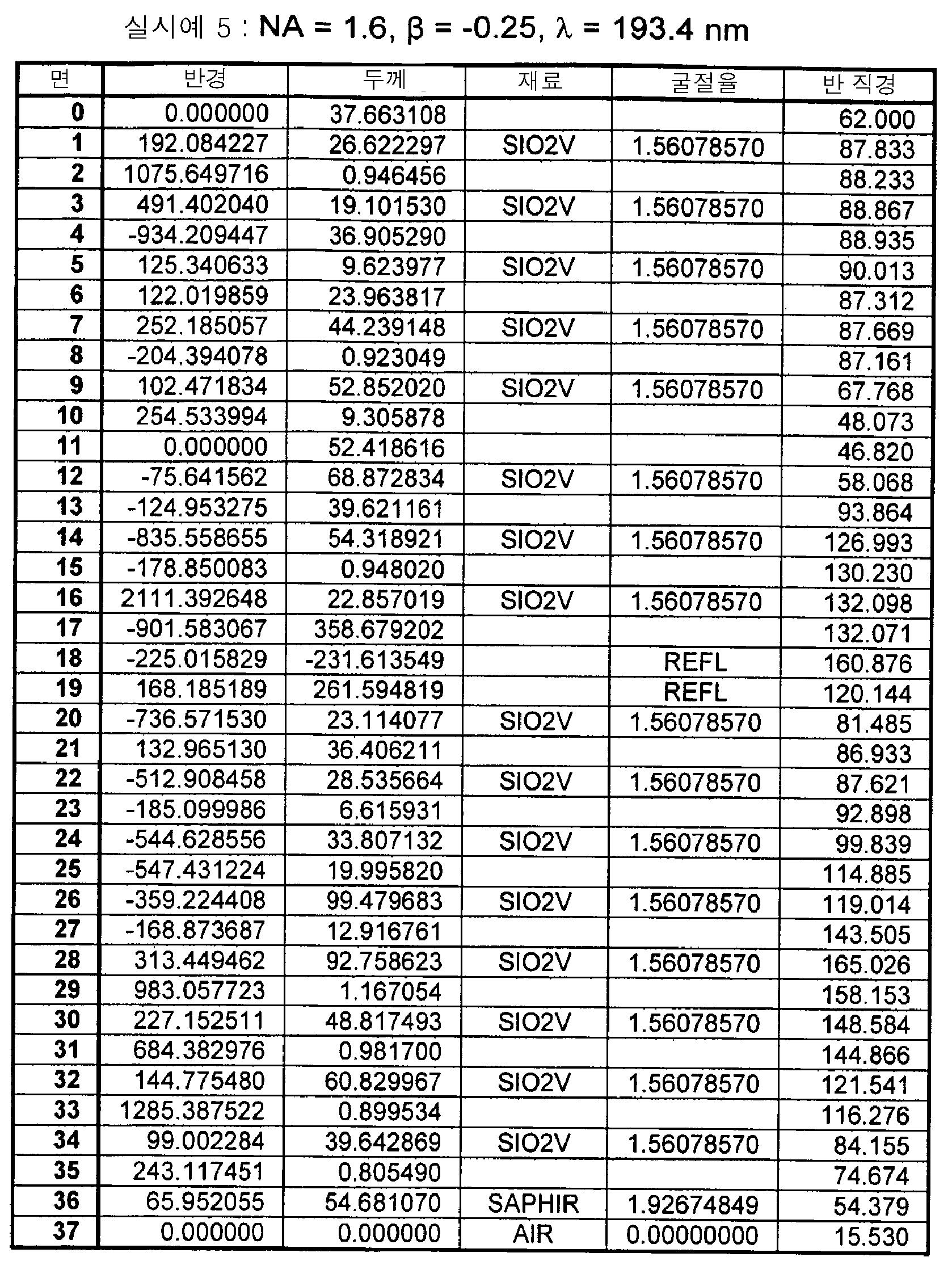 Figure 112006041914481-pct00009
