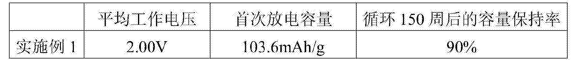 Figure CN105789690BD00071