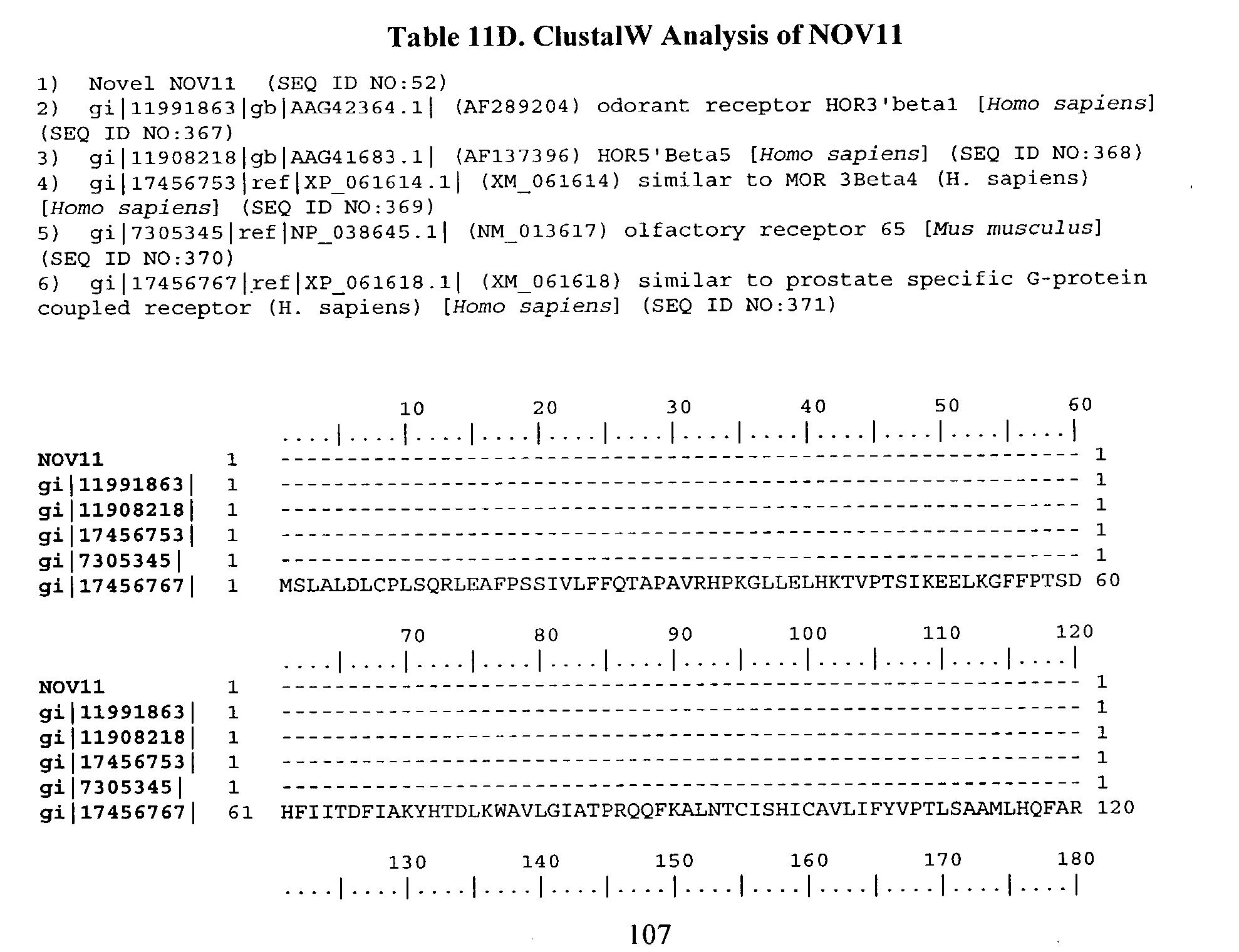 Figure US20040033493A1-20040219-P00027