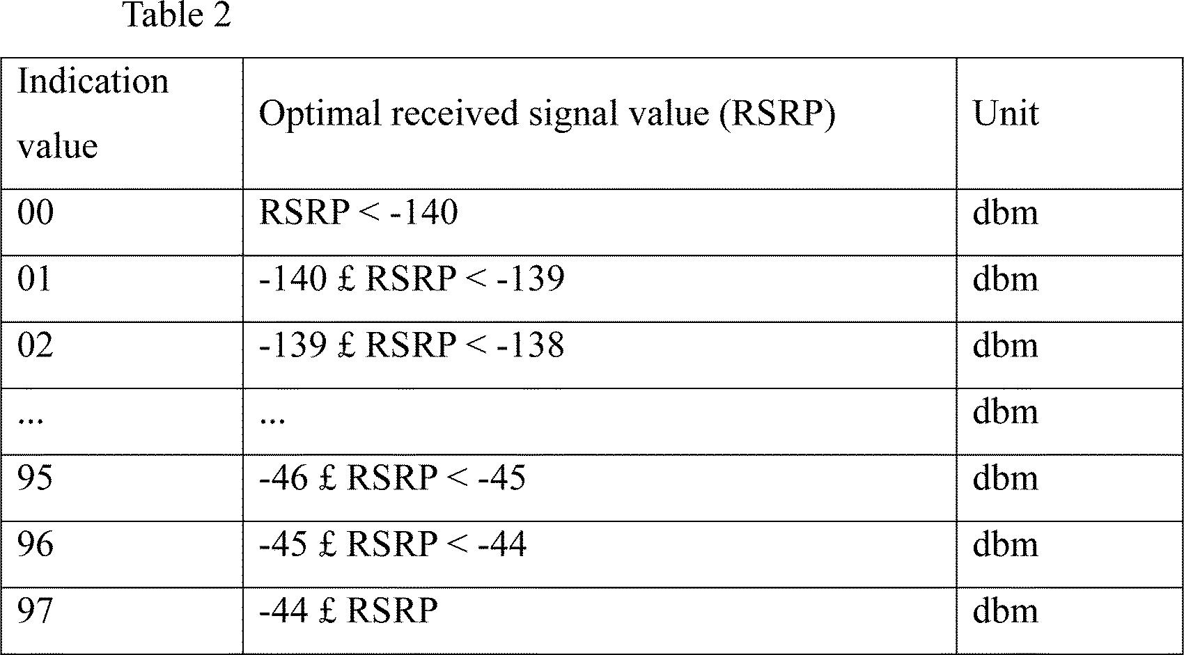 Figure PCTKR2017009781-appb-I000013
