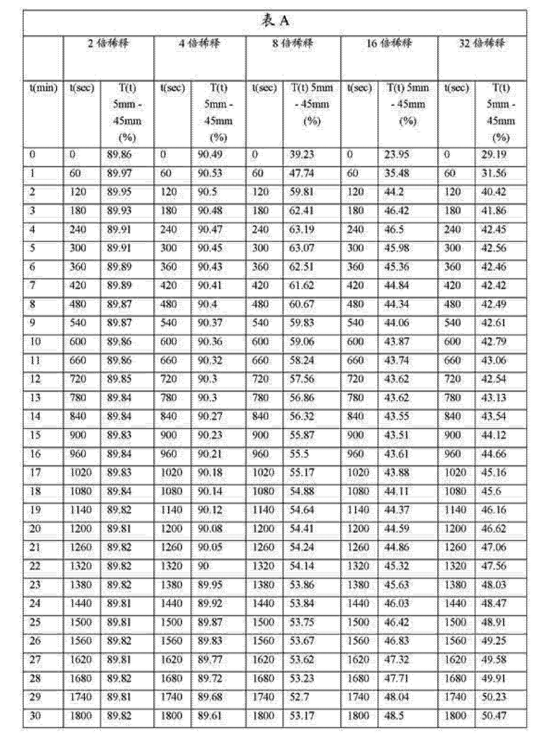 Figure CN104884033AD00211