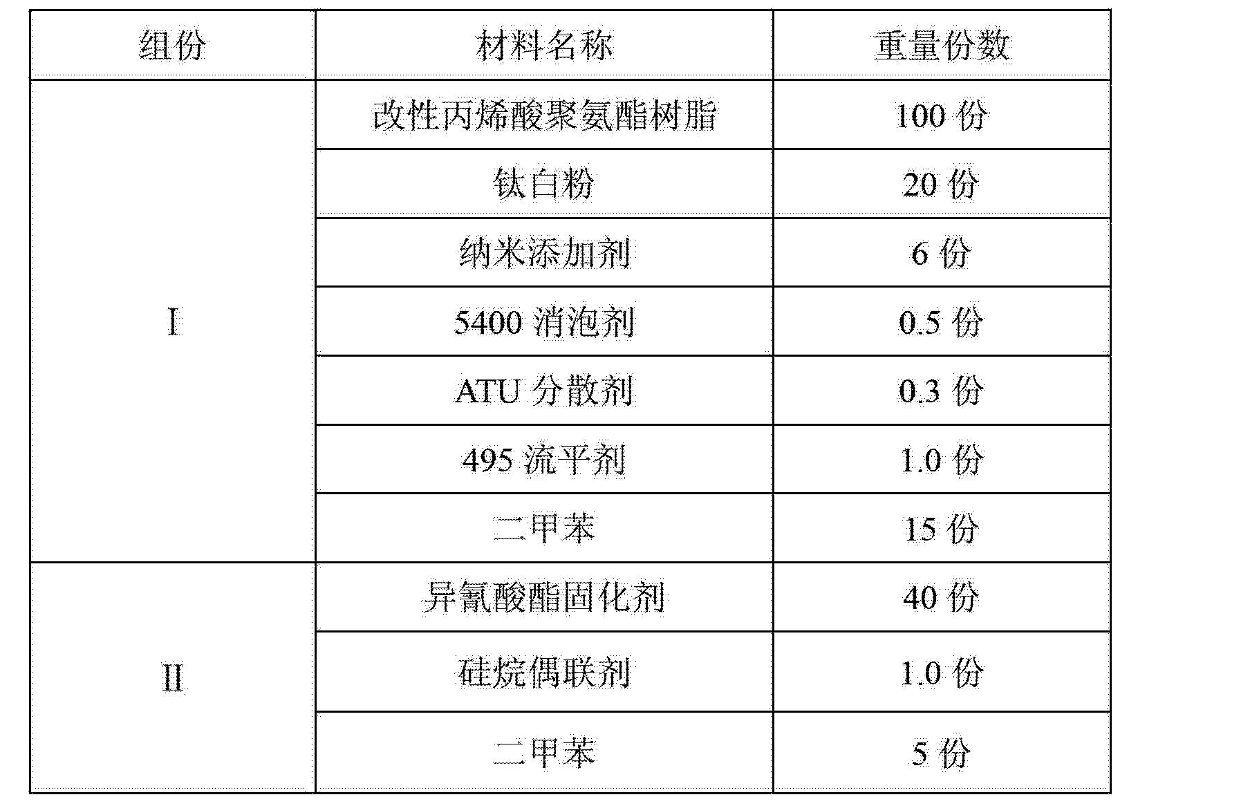Figure CN102676000AD00051