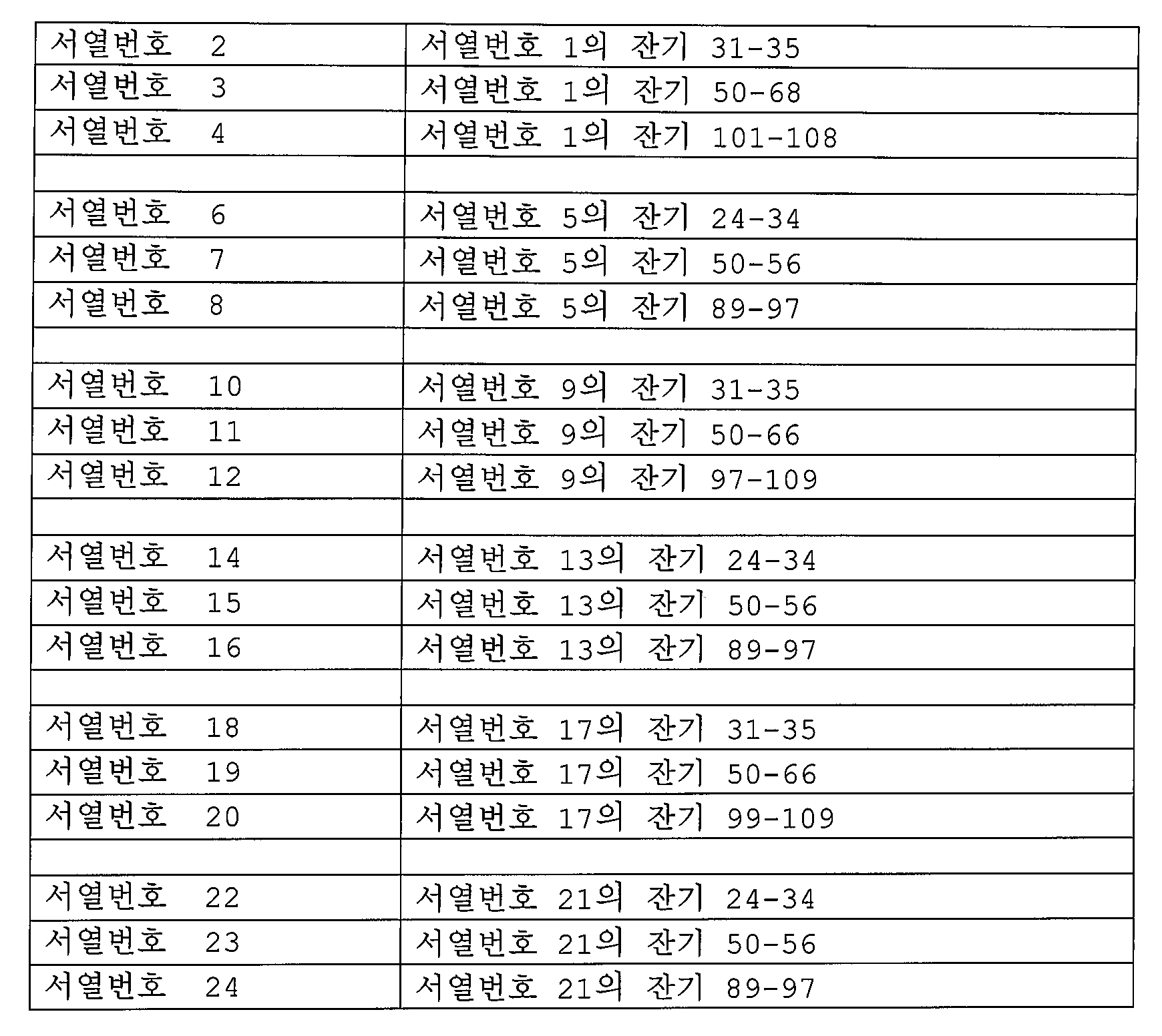Figure 112016024409673-pat00004