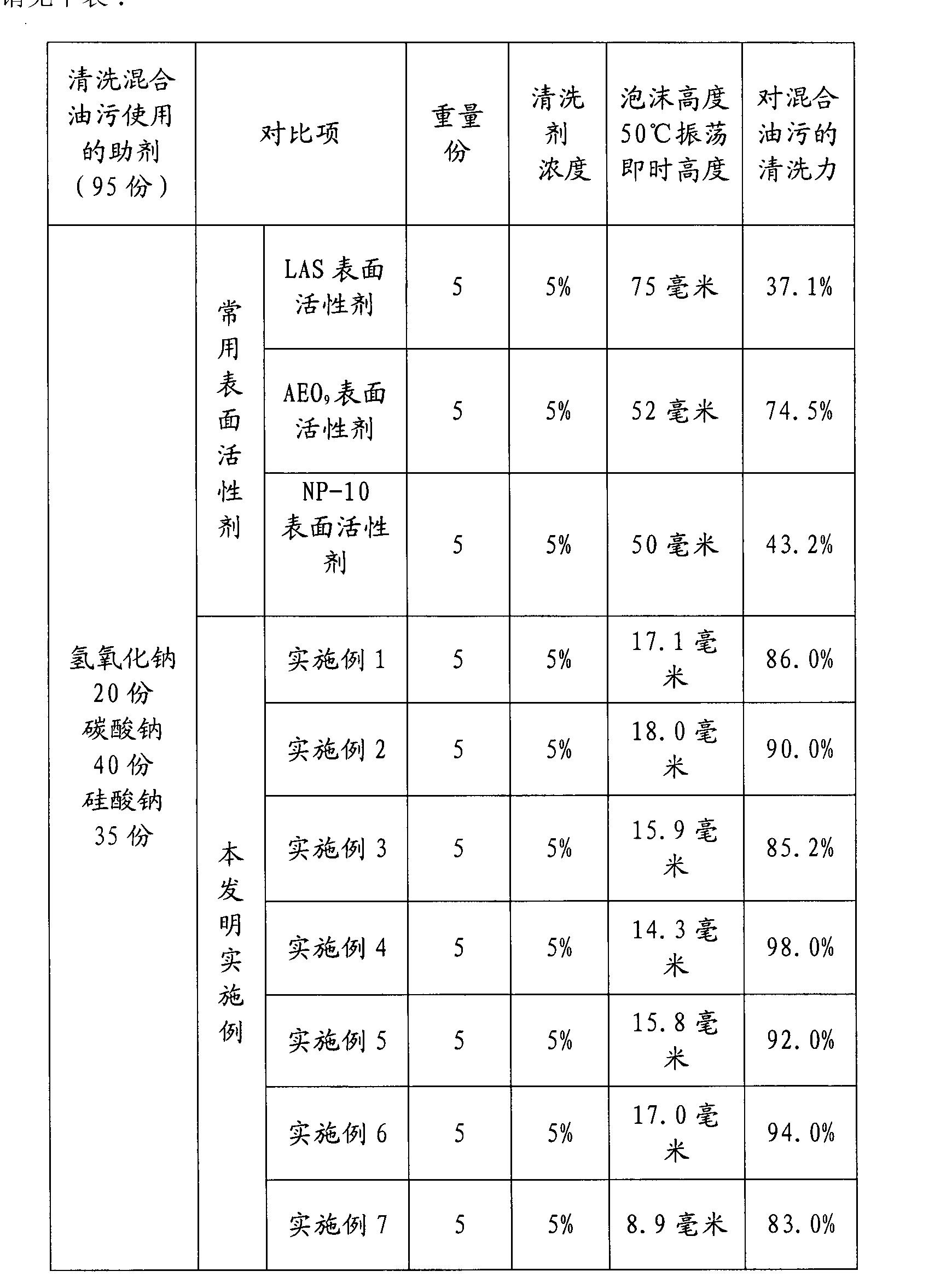 Figure CN102732388BD00061