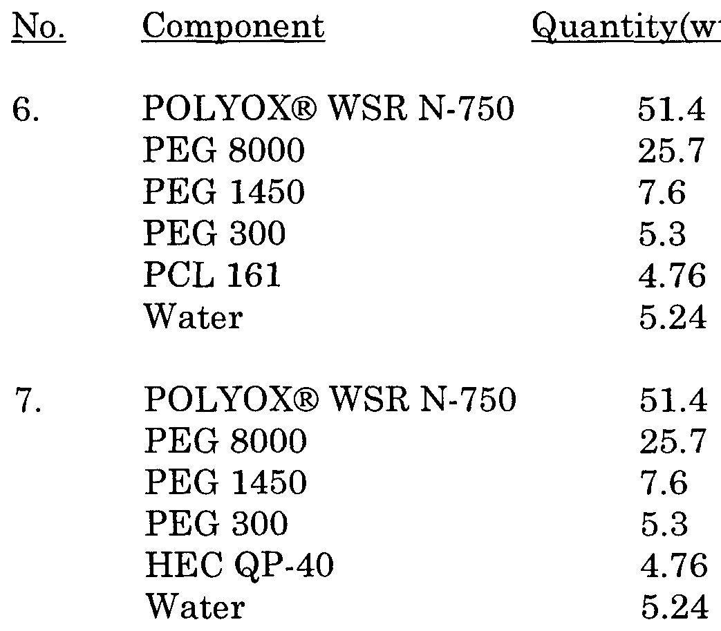 WO1999040156A1 - Alkylene oxide polymer compositions