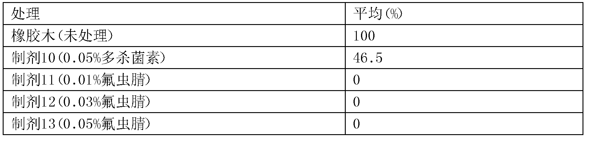 Figure CN103461303BD00432