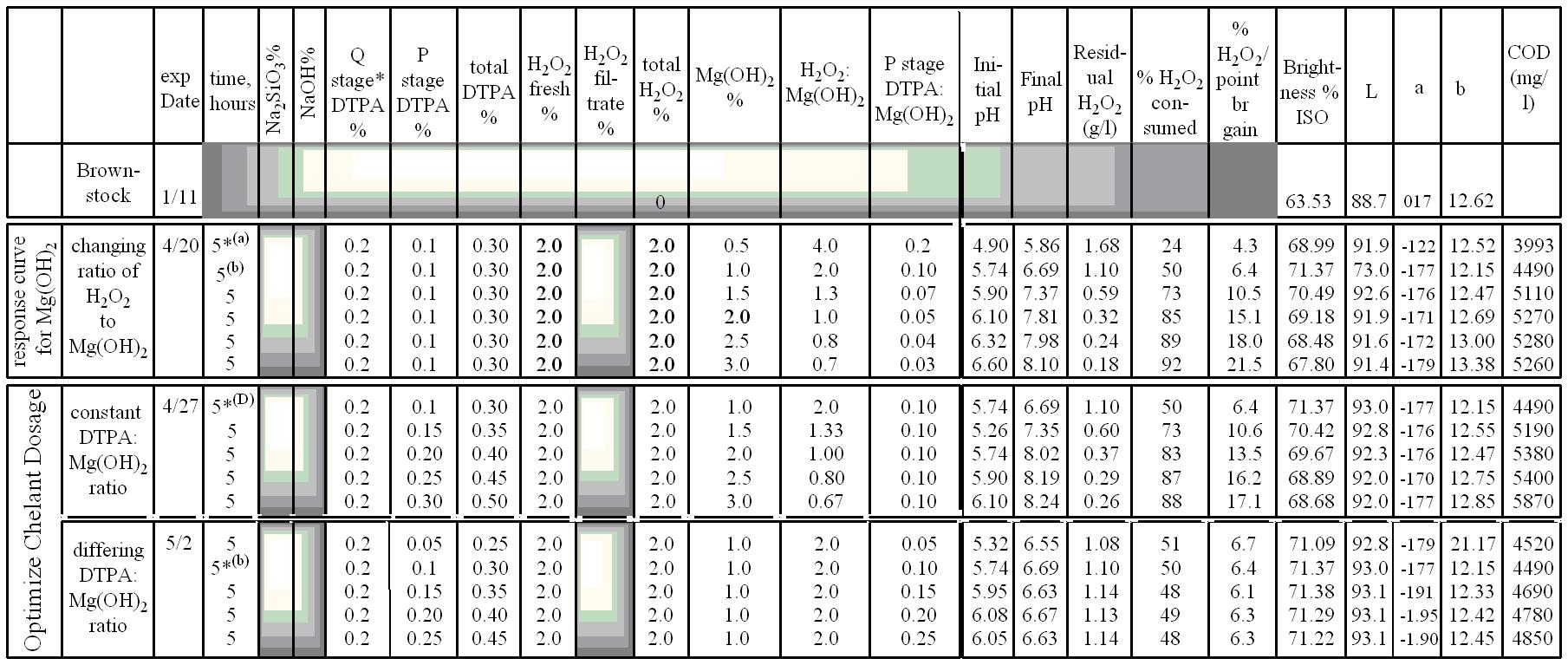 Figure US20010050153A1-20011213-C00002