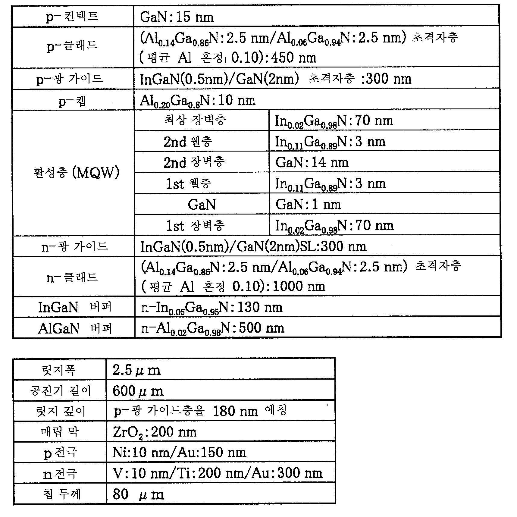 Figure 112005017464102-pat00009