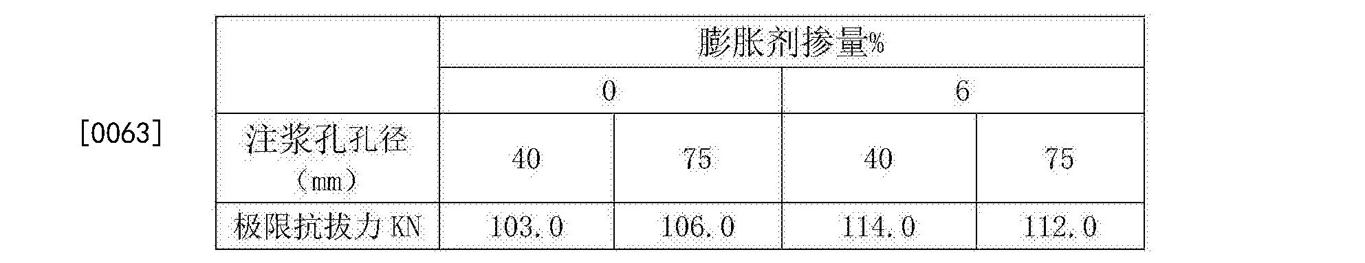 Figure CN105780772BD00081