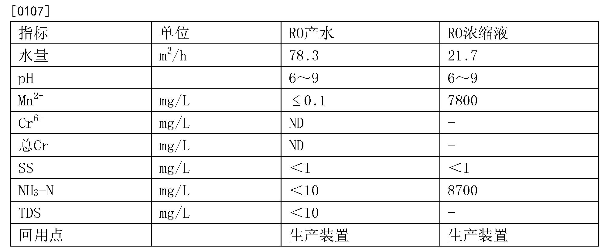 Figure CN104176857BD00111