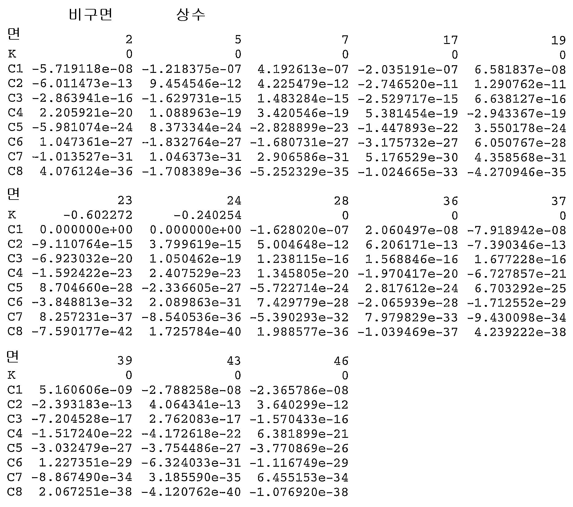 Figure 112006038464342-pct00002