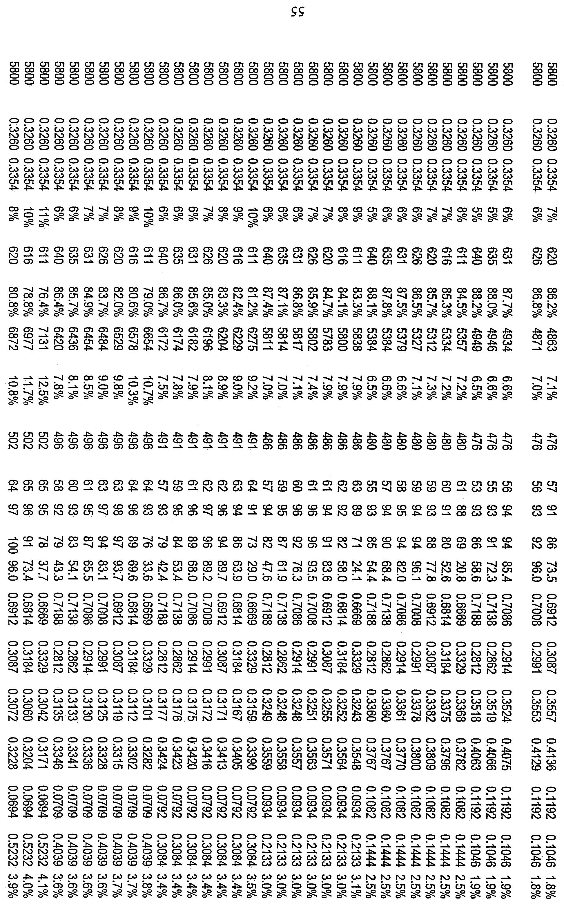 Figure 112010029469117-pct00021