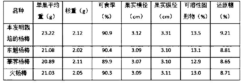 Figure CN104938217AD00111