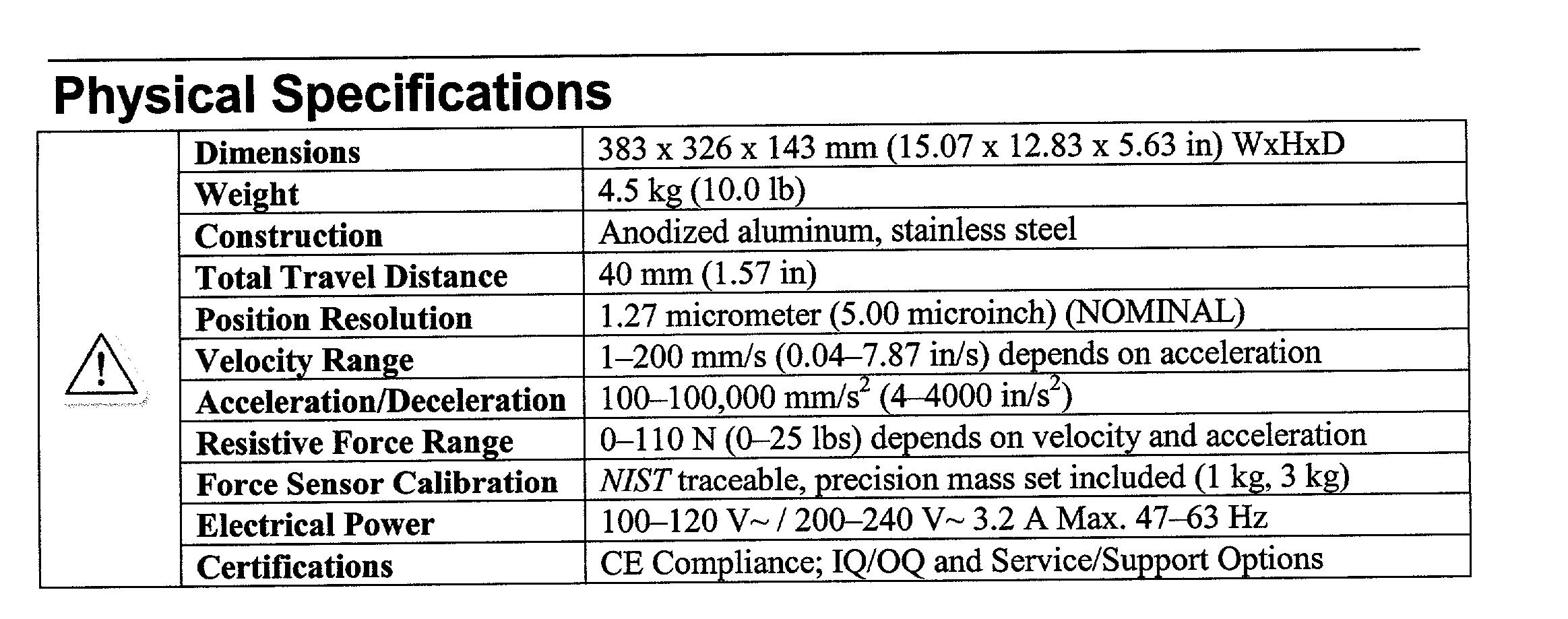 Figure US20030018416A1-20030123-P00074