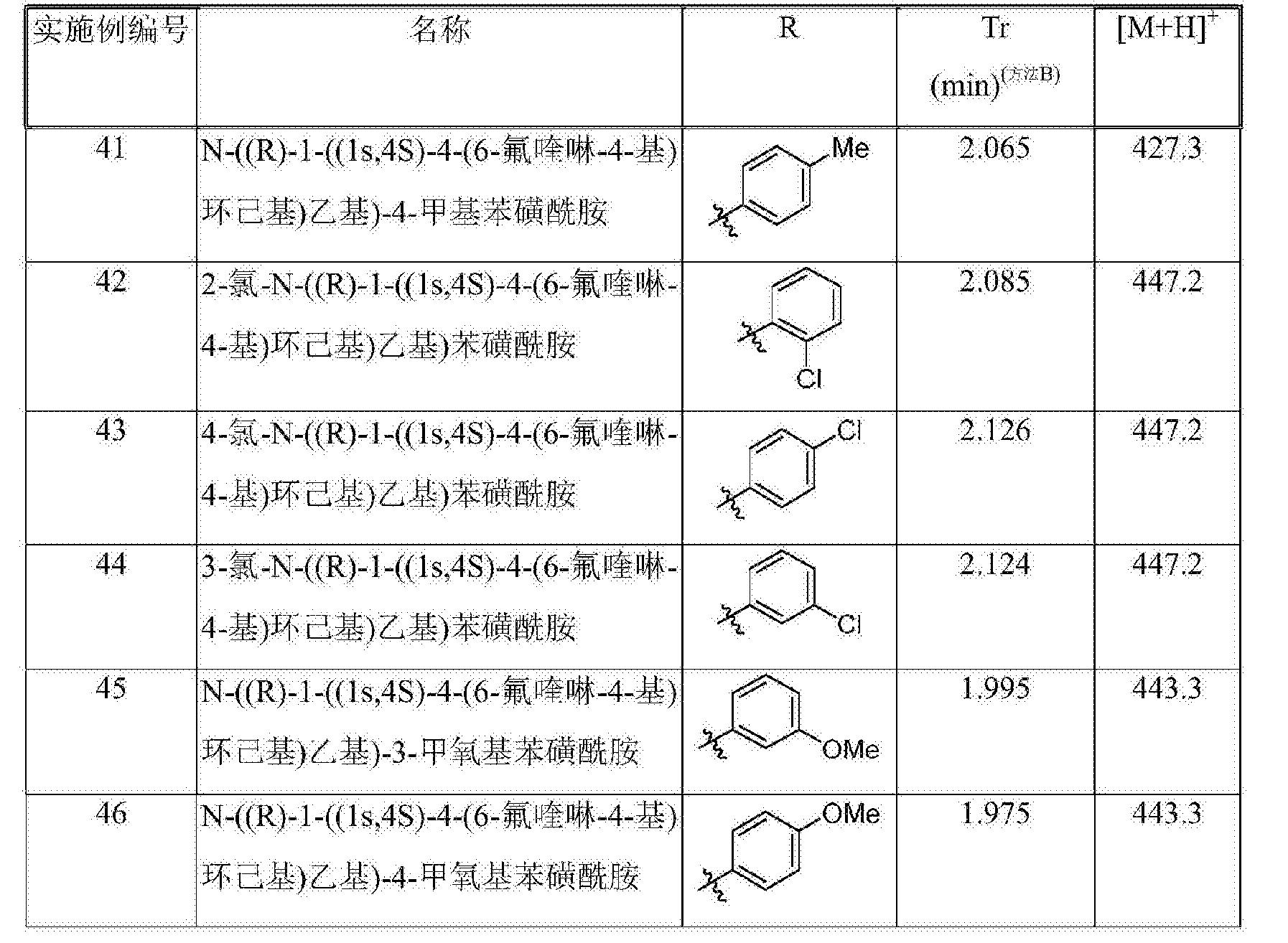 Figure CN106999450AD00702
