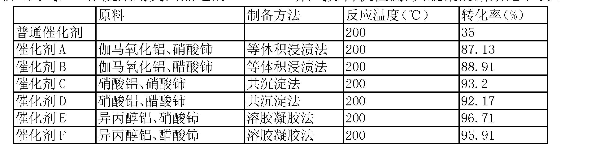 Figure CN102861565AD00061