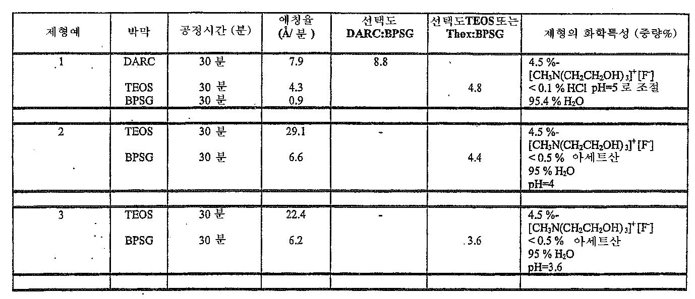 Figure 112006037349006-PCT00001