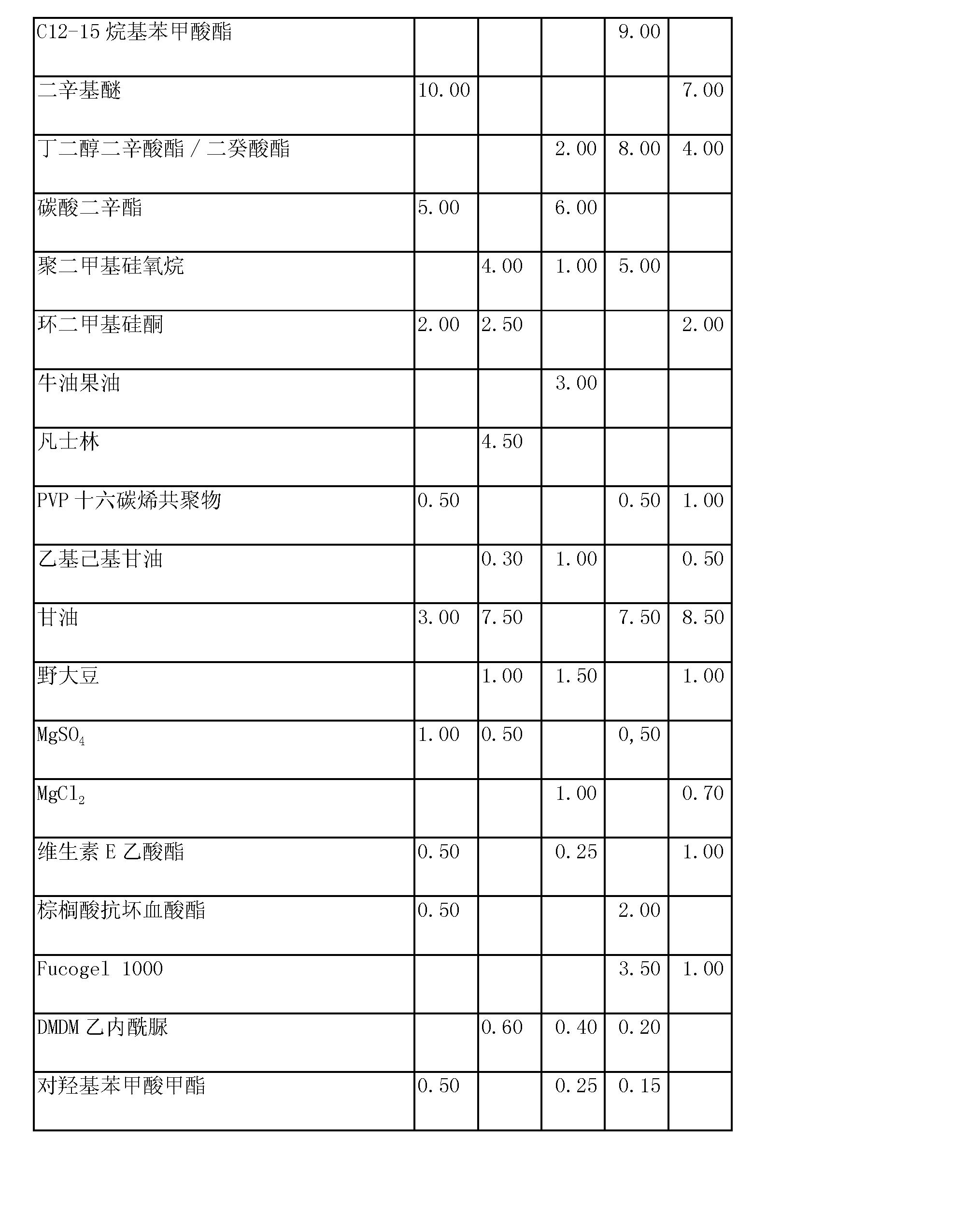 Figure CN101278051BD01431
