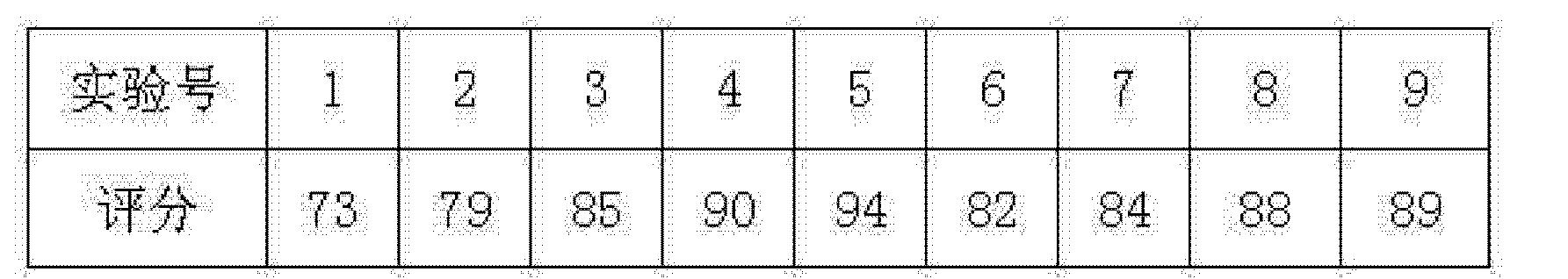 Figure CN103271284AD00052