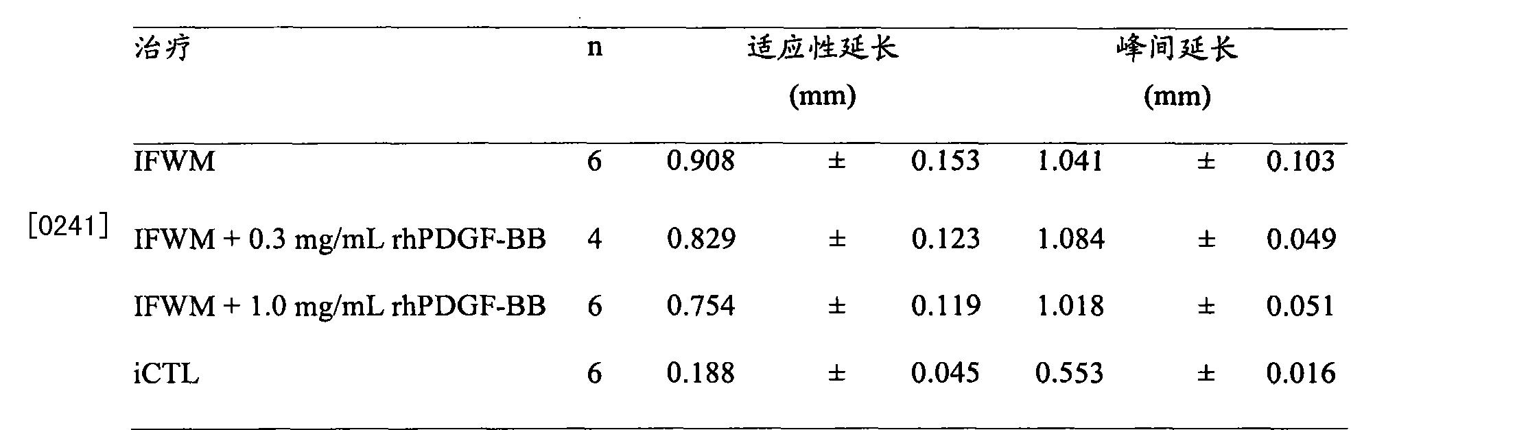 Figure CN102231992BD00312