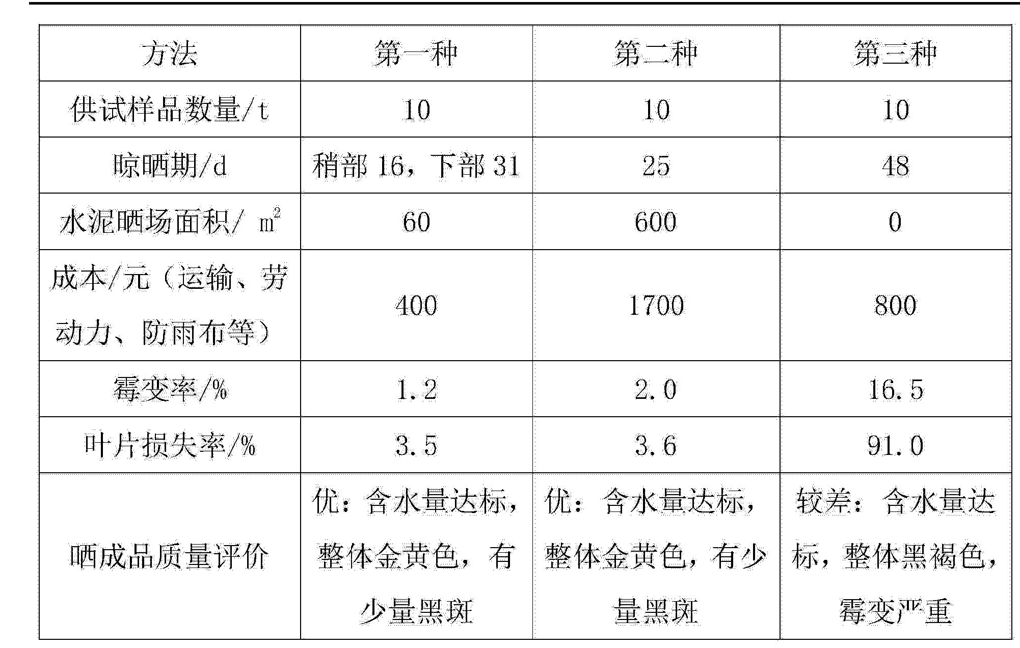 Figure CN104919990AD00051
