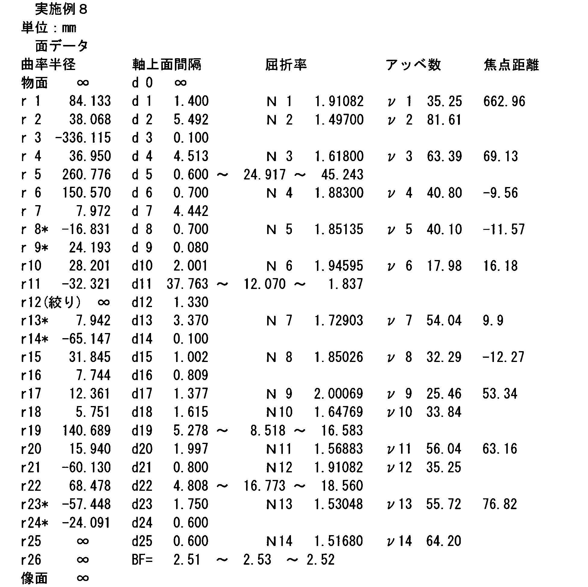 Figure JPOXMLDOC01-appb-I000062