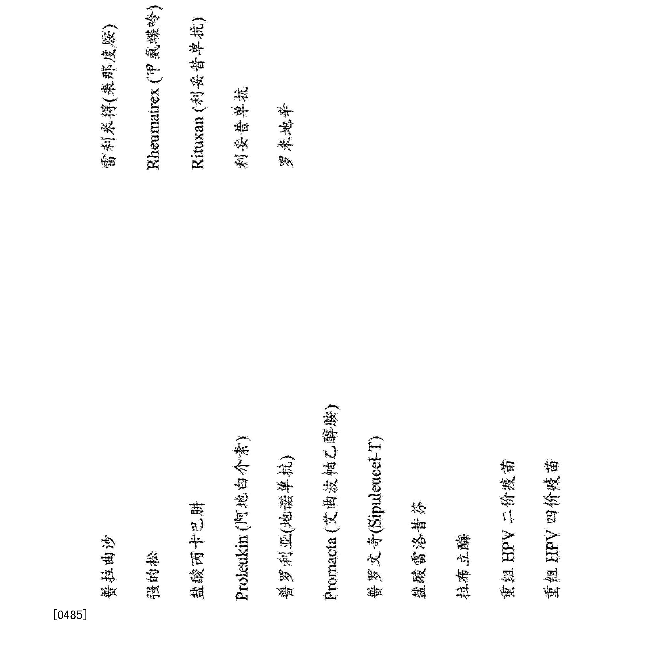 Figure CN103857387AD00981