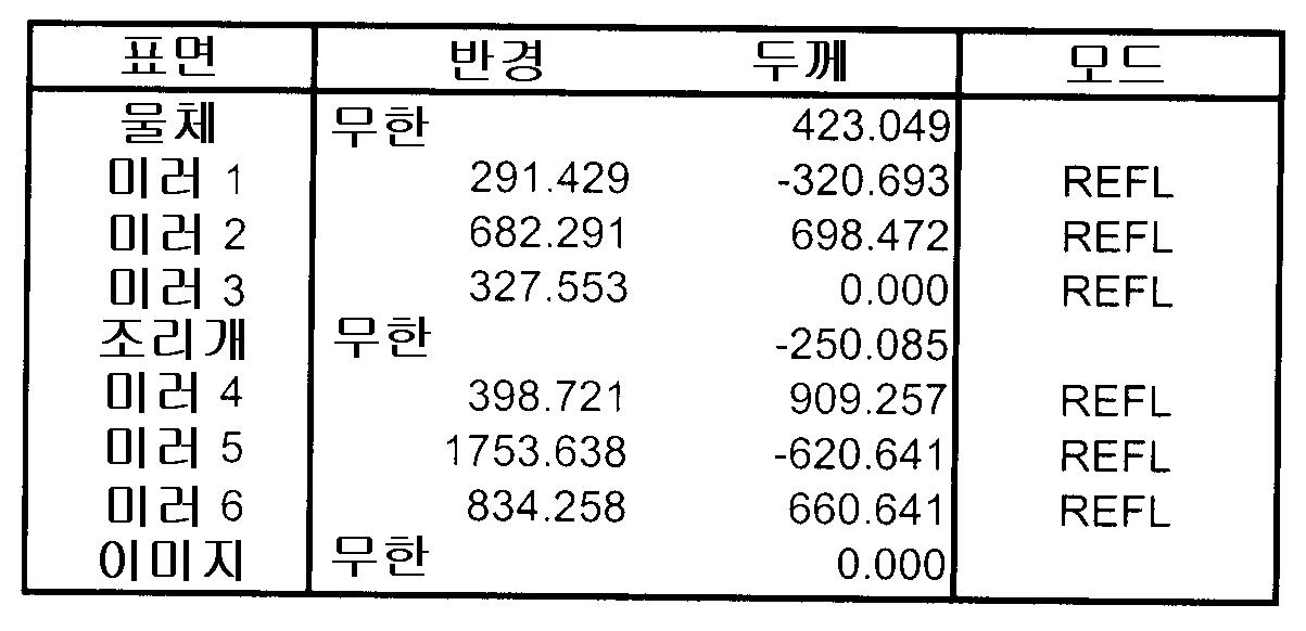 Figure 112008003020108-pat00012