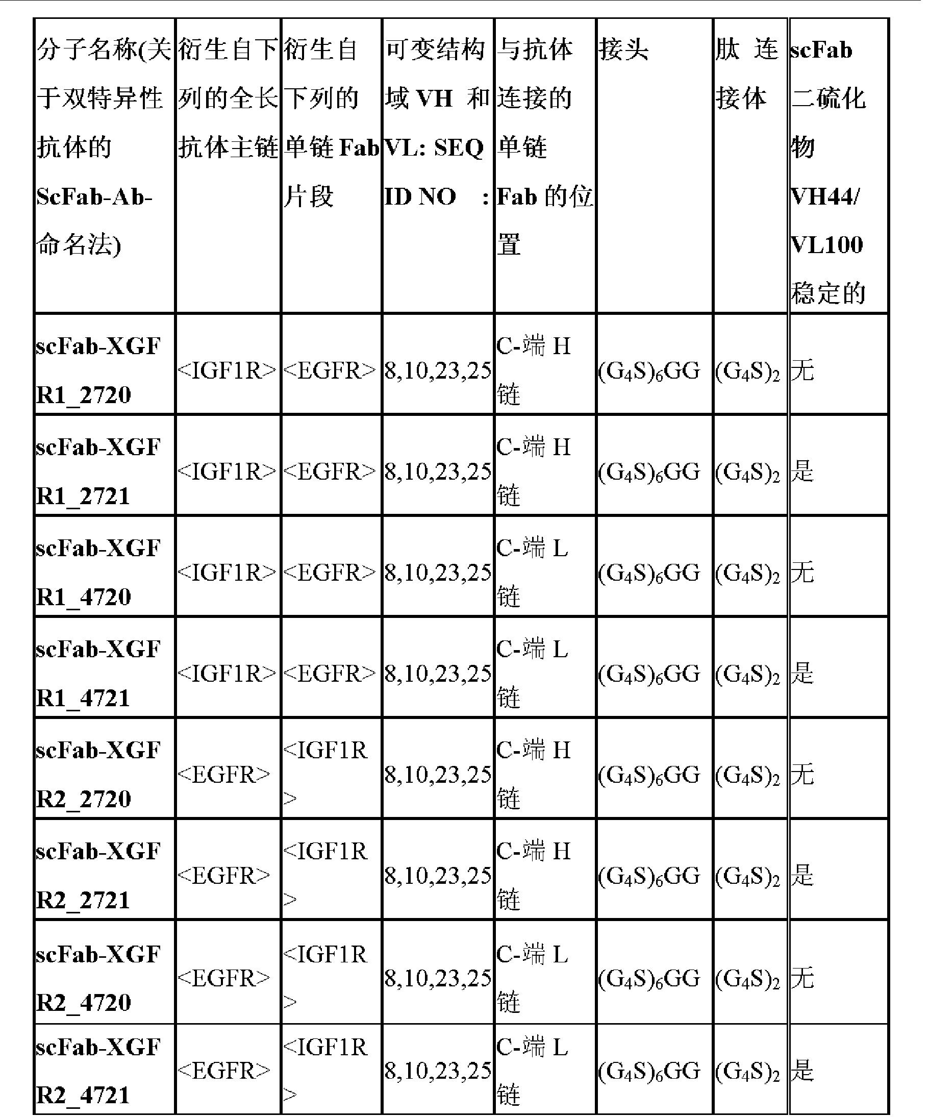 Figure CN102643345AD00381