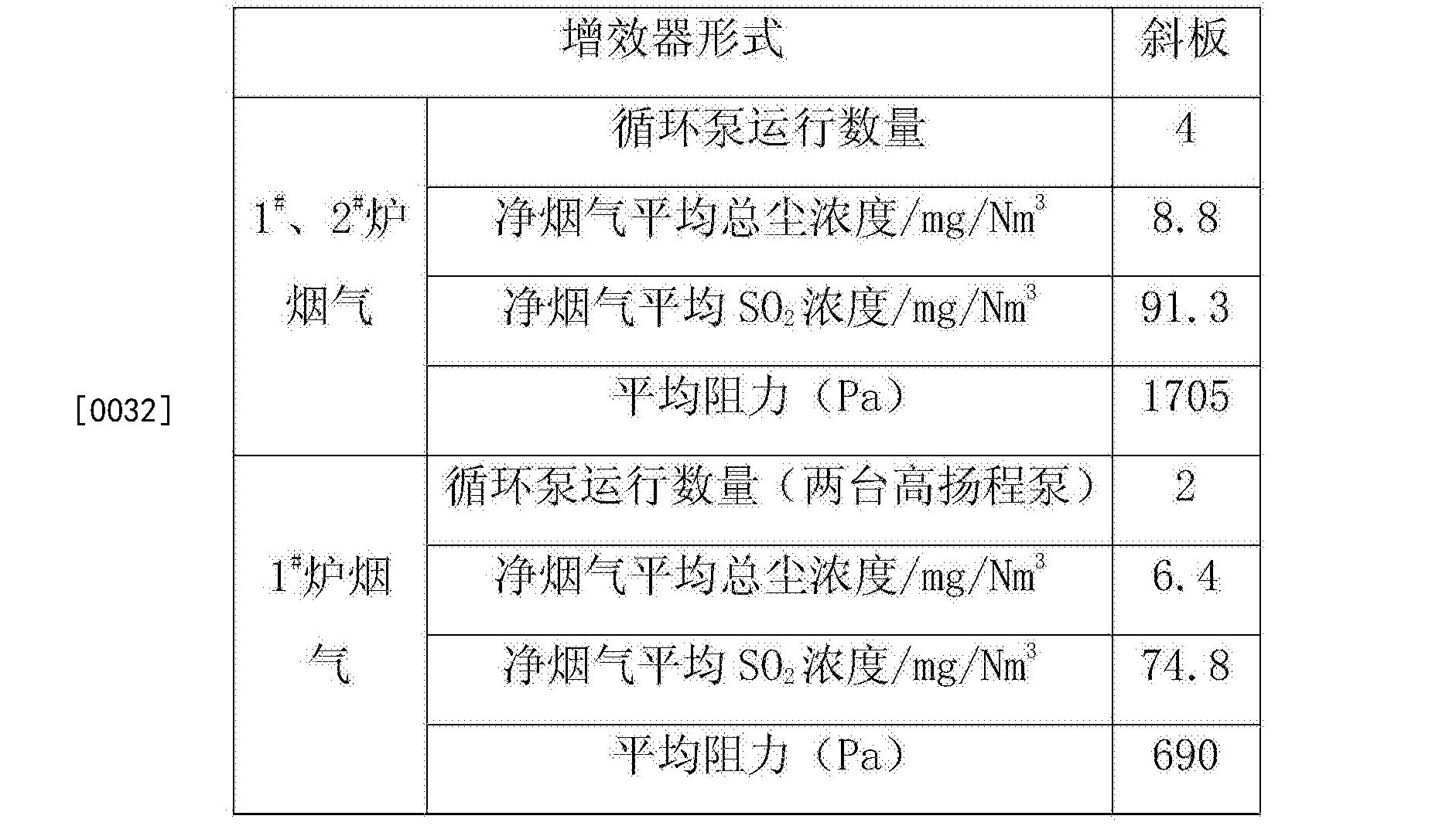 Figure CN205235748UD00053
