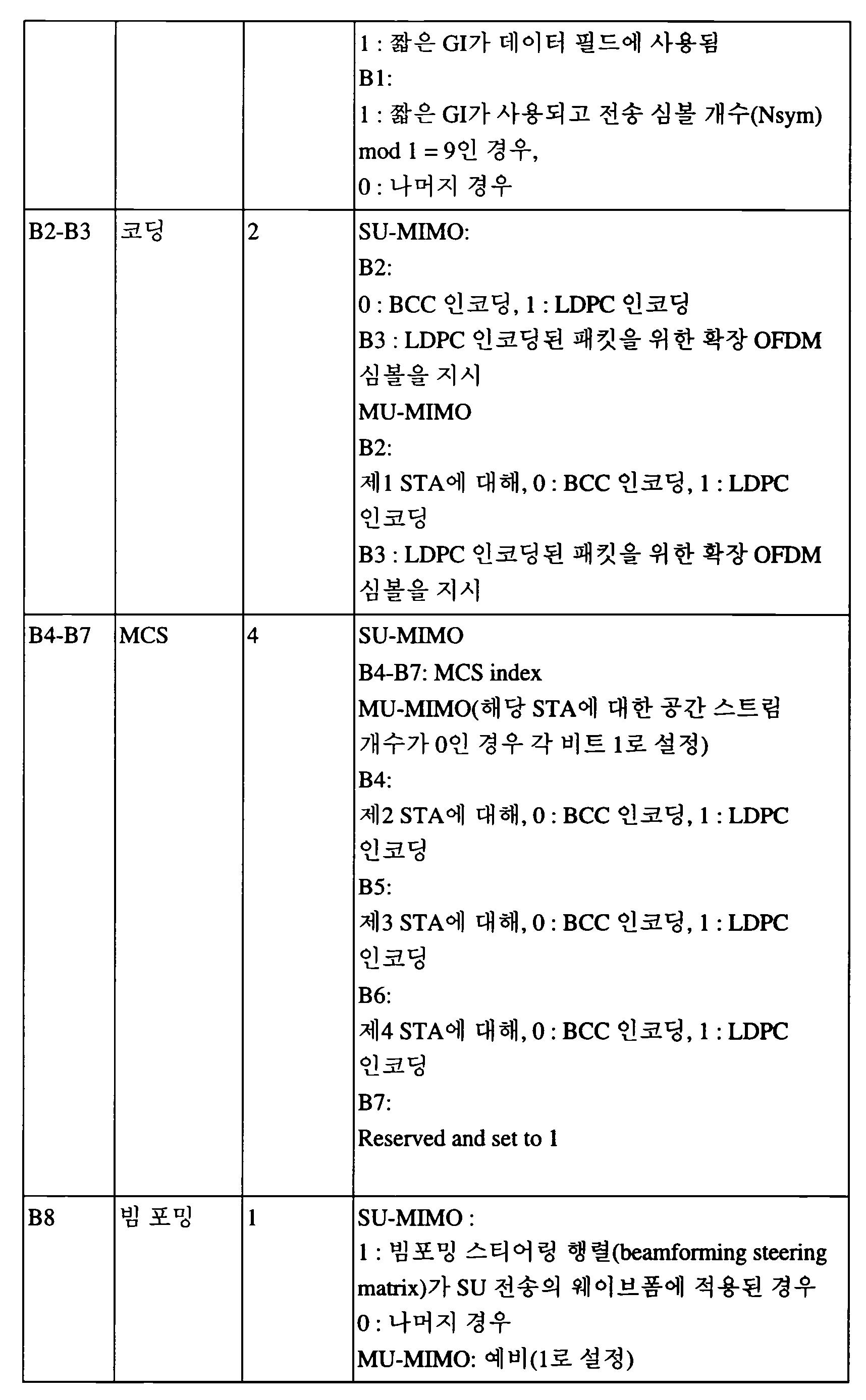 Figure 112012060602067-pct00003