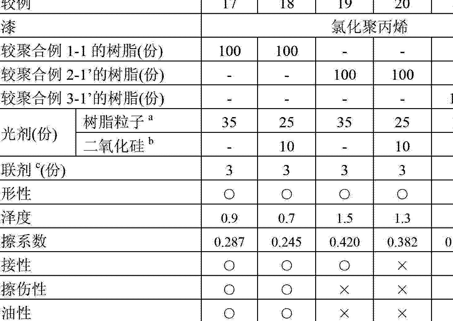 Figure CN102666655AD00351