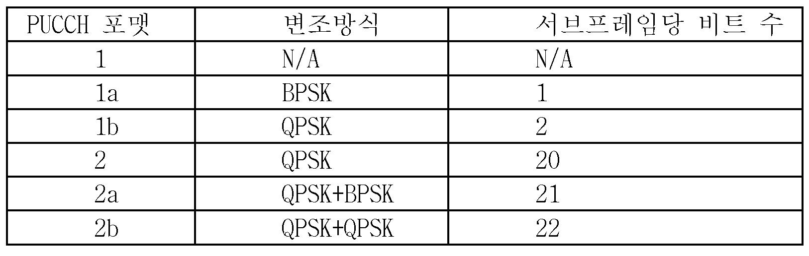 Figure PCTKR2013006351-appb-I000002
